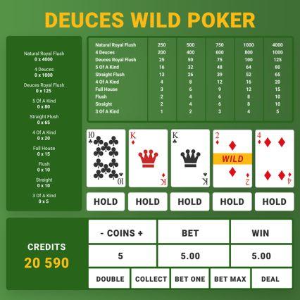 A video poker főbb jellemzői